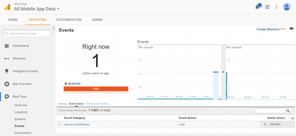 Screenshot - Google Analytics Real-Time Events